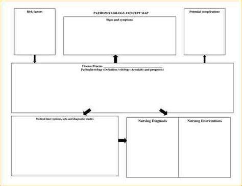 12 nursing concept map template academic resume template