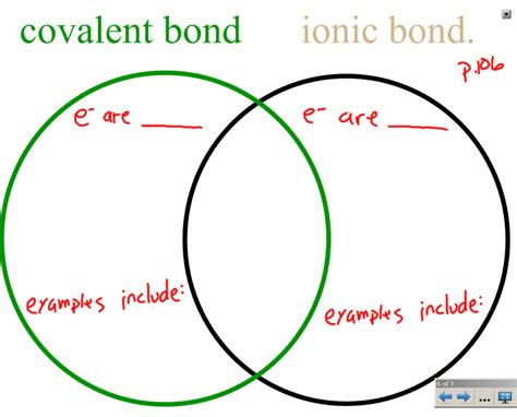 covalent bond diagram diagram ionic and covalent bonds images how to guide and