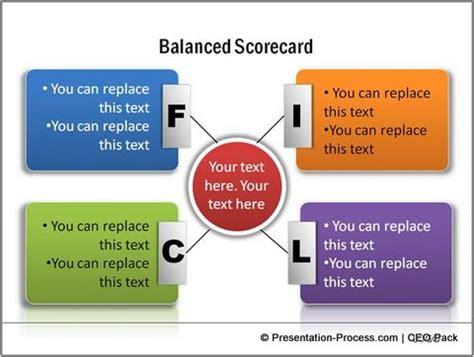 4 creative balanced scorecard template ideas
