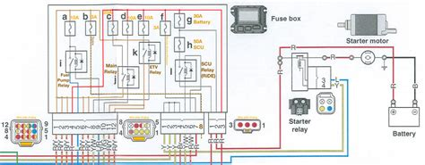 wiring diagram color coding pdf choice image wiring