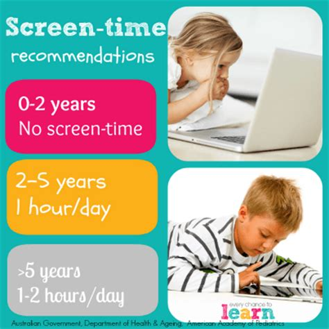 the of screen time how your family can balance digital media and real books 5 ways to optimise your child s use of technology coping