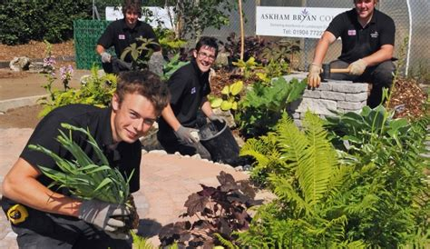 Gardening Degree Your Guide To A Horticulture Degree And Career Outlook