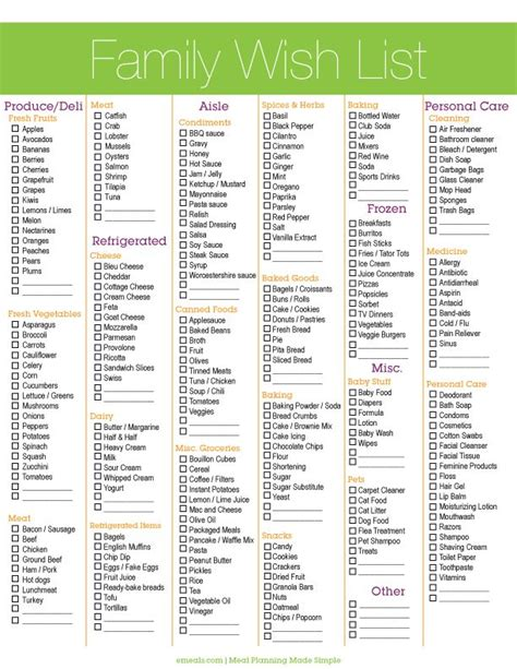 printable ultimate grocery list healthy grocery list printable www pixshark com images
