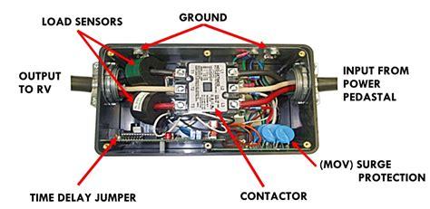 50 rv wiring diagram efcaviation