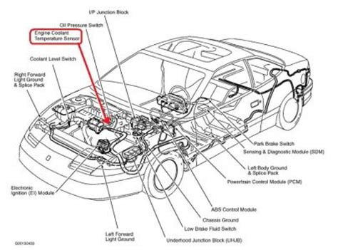 1997 saturn sl1 problems 1999 saturn engine diagram 1999 free engine image for