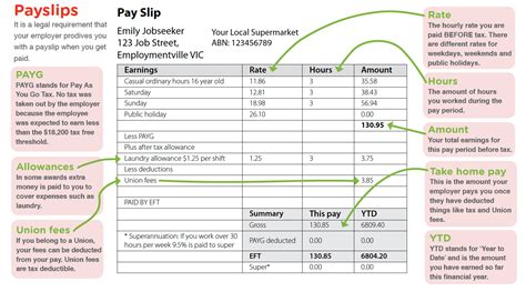 nsw payslip template understand your salary slip jobforyouonly