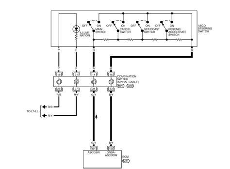 nissan cruise wiring diagram new wiring diagram 2018