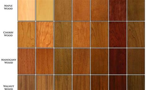 Interior Wood Stain Colors Home Depot by Interior Wood Stain Colors Home Depot Water Based Stain