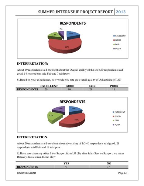 Mba Summer Internship by Mba Summer Internship Project Report