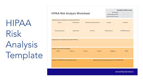 How To Start A Hipaa Risk Analysis It Security Risk Analysis Template
