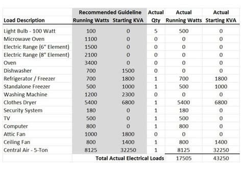 how much does a standby generator cost to install