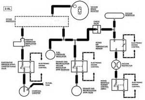 S10 Brake System Diagram 1999 Chevrolet S10 Blazer Fuel Wiring 1999 Free