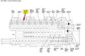 2012 ford f 150 fuse box diagram 2003 f 150 johnywheels