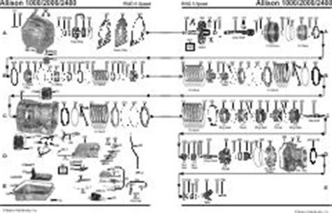 allison 1000 parts diagram allison transmission 1000