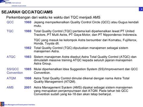Buku Manajemen Cintrol Systen introduction qualitu circyle
