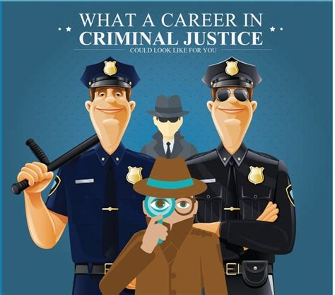 Mba In Criminal Justice In India by 11 Exciting Careers With A Criminal Justice Degree
