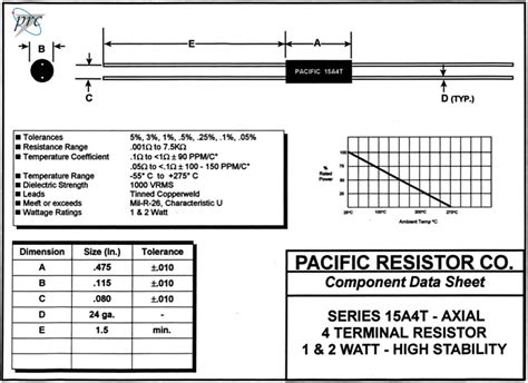 wire wound resistor datasheet data sheet carbon resistor 28 images rk73b koa speer electronics what is a resistor