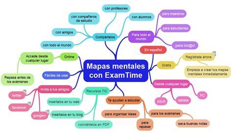 crear imagenes mentales 6 consejos sobre c 243 mo crear un mapa mental online con examtime