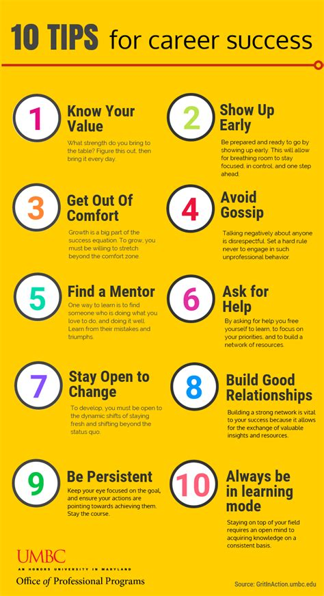 10 Tips To Be A by Career Success Top Ten Tips To Help Advance In The Workforce