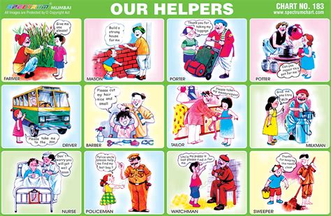 one helpers spectrum educational charts chart 183 our helpers