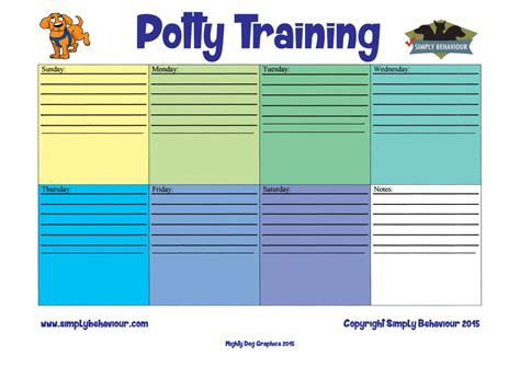 puppy bathroom schedule dog behaviour and training from simply dog behaviour dog breeds picture