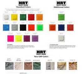 color of stool chart human stool color chart