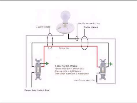 intellibus dimmer wiring diagram 32 wiring diagram