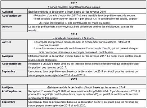 tableau pension alimentaire 2016 tableau calcul impot assistance maternelle 2018 hl66