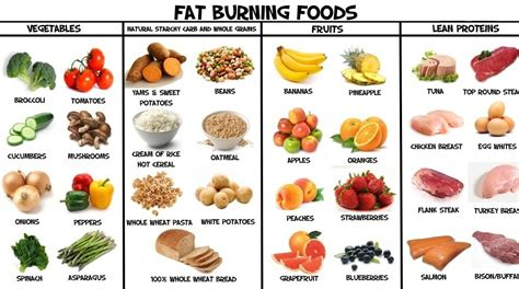 best food to lose weight fast diet to lose weight fast