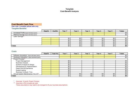 cost benefits analysis template 40 cost benefit analysis templates exles template lab