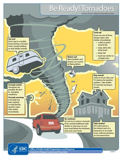 natural disasters  ready bloomington