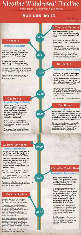 Easing Detox Symptoms by 25 Best Ideas About Cessation On Quit