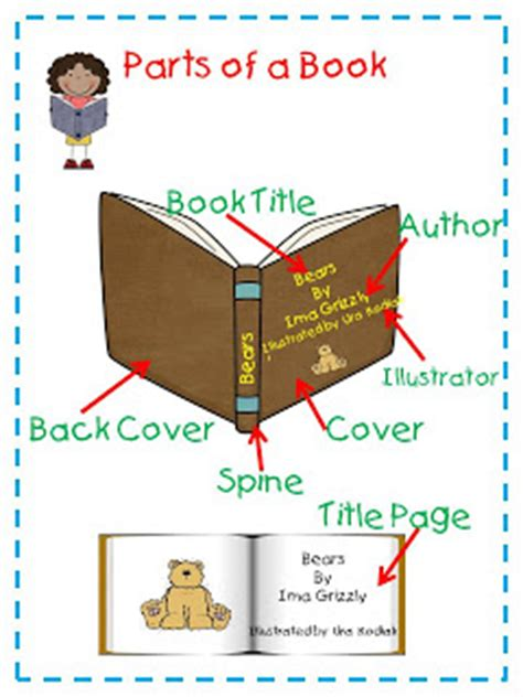look the part books a s touch reader s workshop anchor chart ideas