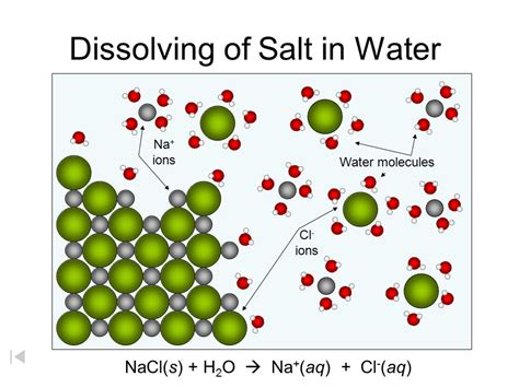 hydration of chloride ion golf lab what is the minimum amount of salt ppt