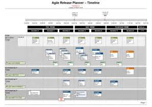 agile methodology project plan template this visio agile release plan template is designed to help