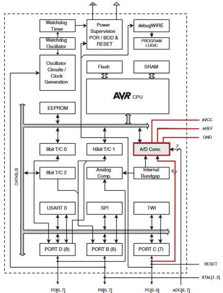 arduino uno circuit diagram arduino uno schematic