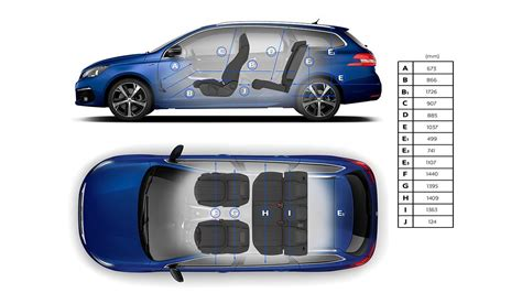 New Peugeot 308 SW Technical and engine specifications