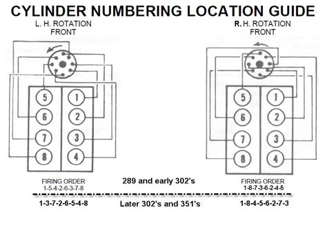 302 firing order diagram ford 302 serial number decoder traderssoft