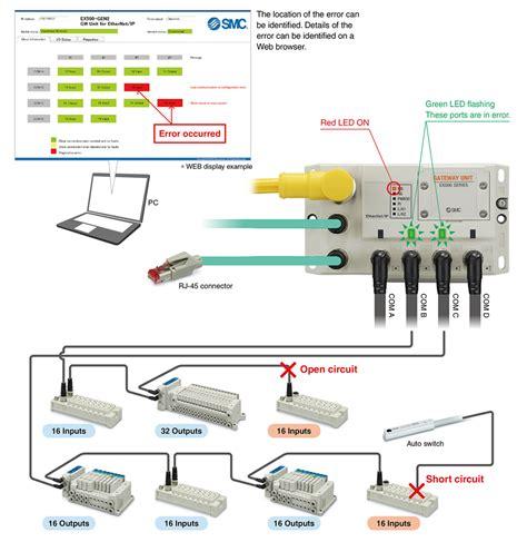 smc ex260 pnp wiring diagram wiring diagrams wiring diagrams