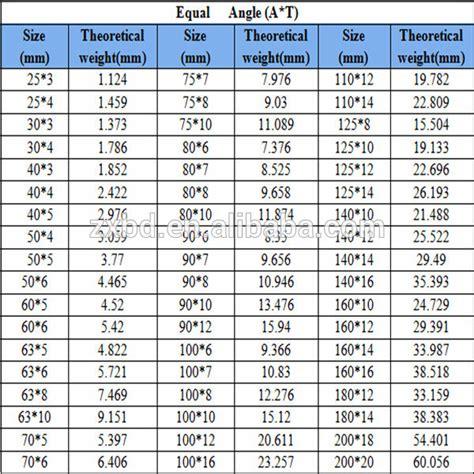 steel sections price list a36 jis standard q235 angle steel bar