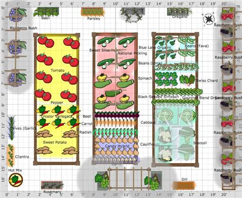 Layout Of Kitchen Garden Garden Plans Kitchen Garden Potager The Farmer S Almanac