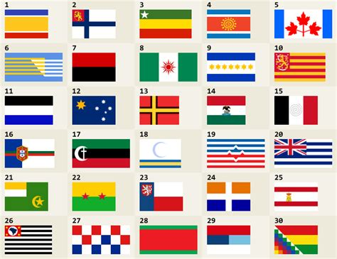 flags of the world without names proposed flags quiz by thoughtless