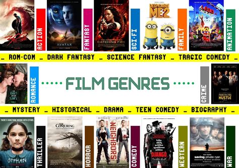 film genres film genres youtube