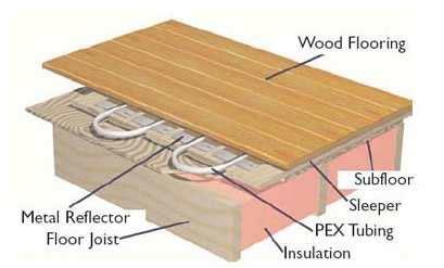Diy Radiant Floor Heating by Diy Hydronic Floor Heating Page 8 Ecorenovator