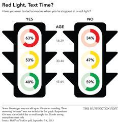 when do red light tickets come in the mail 1000 images about red light traffic tickets on pinterest