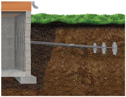 basement wall anchor plates foundation repair wall anchors