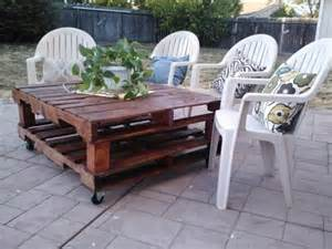 Diy pallet projects to meet your house needs pallets designs