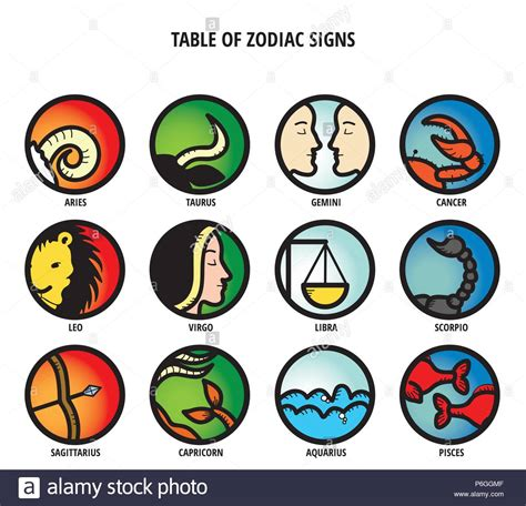 zodiac signs colors table of zodiac signs horoscope icons in colors stock