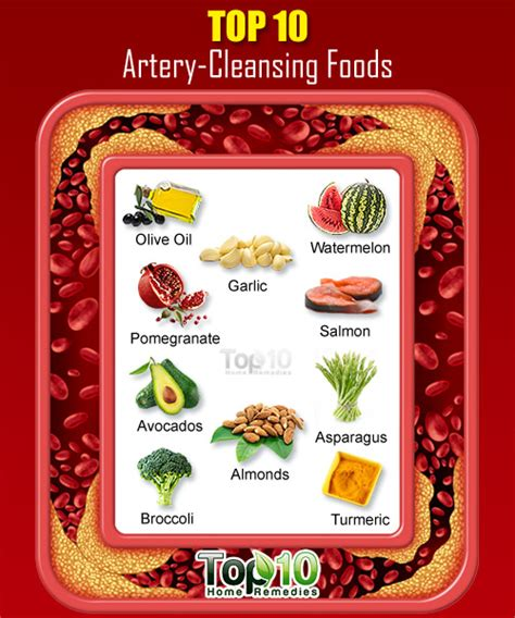top ten superfoods for healthy living books top 10 artery cleansing superfoods health gives