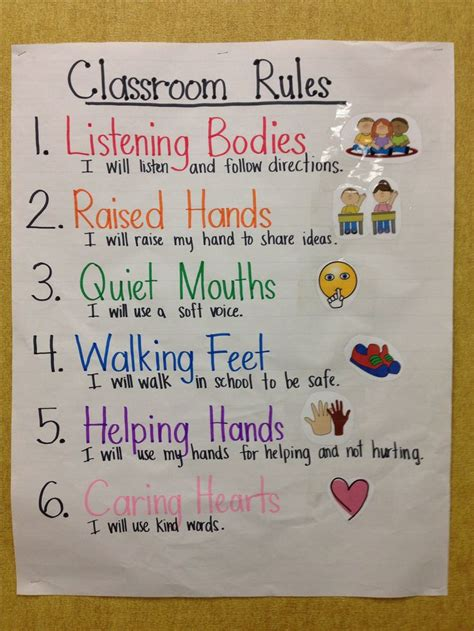Top Home Design Hashtags by 25 Best Ideas About Classroom Rules On Pinterest